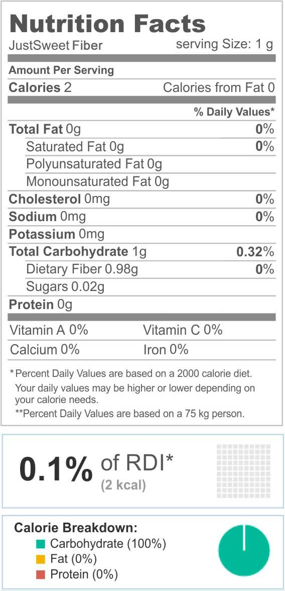 Nutritional-value-1g-justsweet-fiber