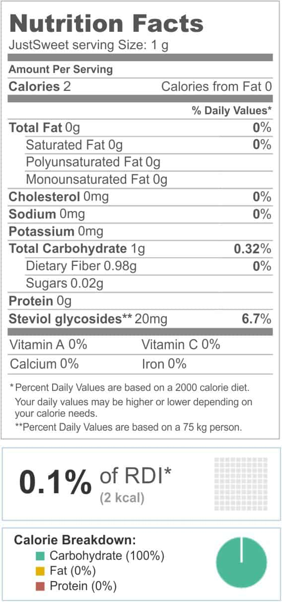 Nutritional value 1g justsweet